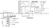 Разработка схем водопровода в Абакане